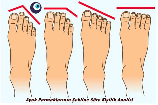 Ayak Parmaklarına Göre Kişilik Analizi